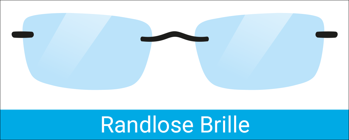 Bifokalgläser online bestellen - meinbrillenglas