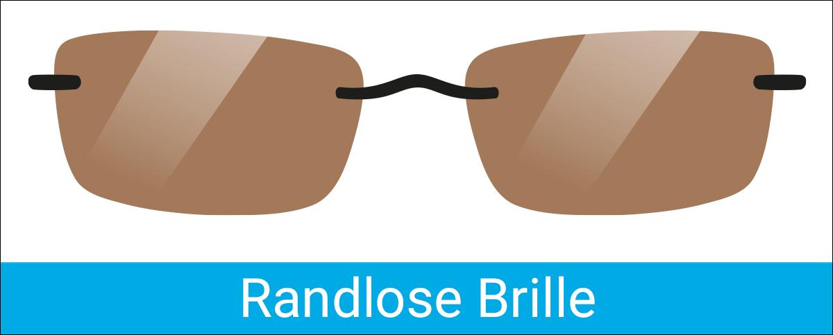 Sonnenbrillengläser online kaufen - meinbrillenglas