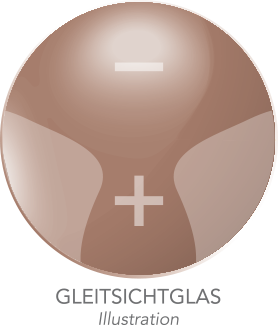 Gleitsicht-Sonnengläser (Illustration)