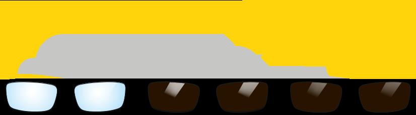 Welche Sonnengläser sind die richtigen für mich